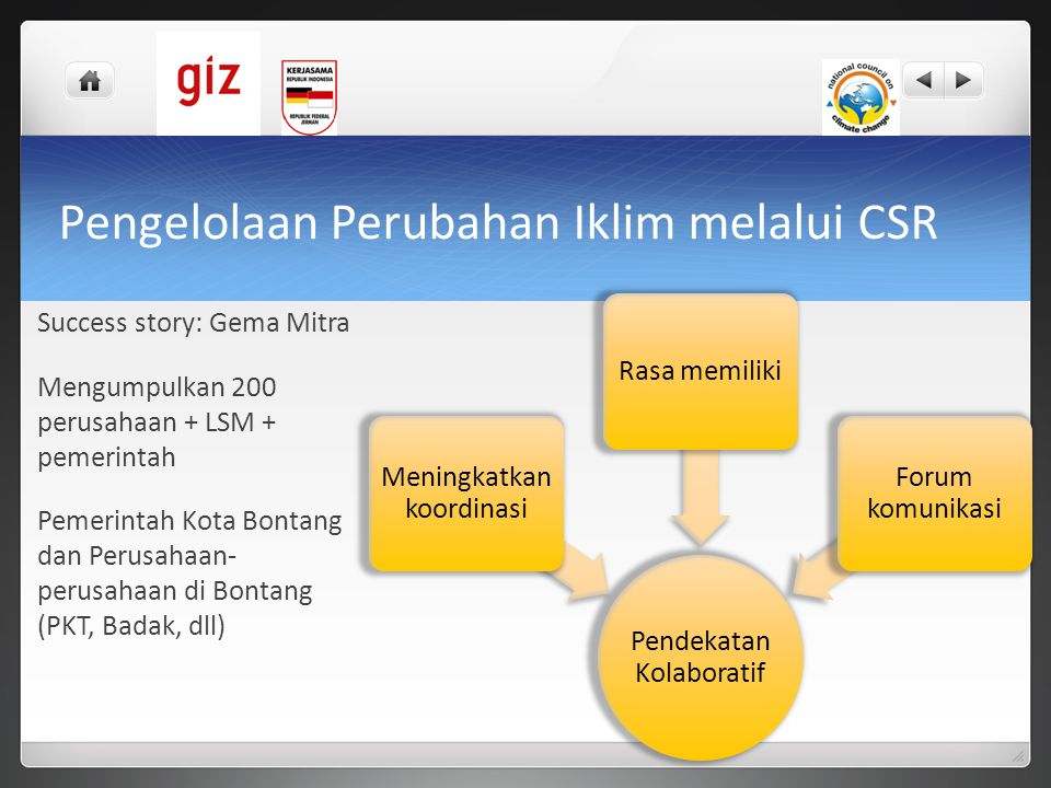 Pengelolaan Perubahan Iklim melalui CSR