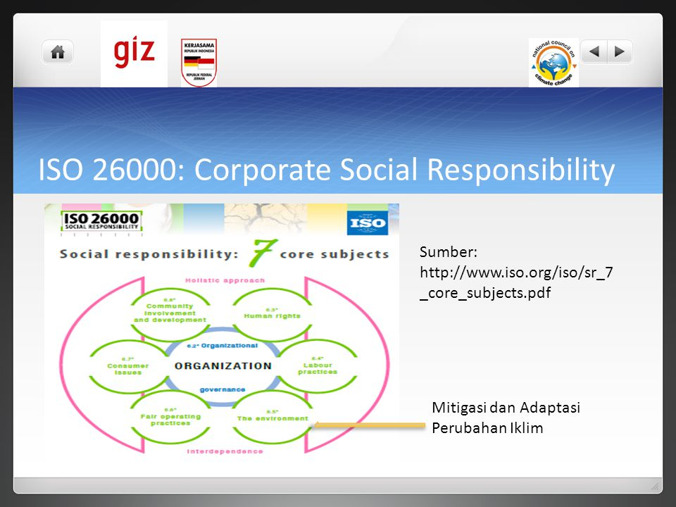ISO 26000: Corporate Social Responsibility