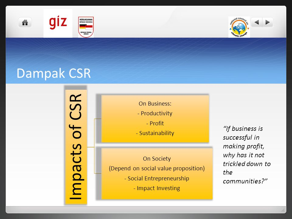 Dampak CSR Impacts of CSR. On Business: - Productivity. - Profit. - Sustainability. On Society.