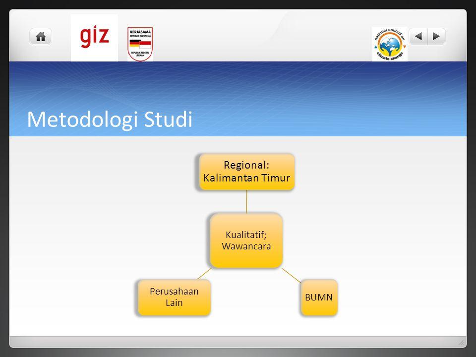Metodologi Studi Regional: Kalimantan Timur Kualitatif; Wawancara