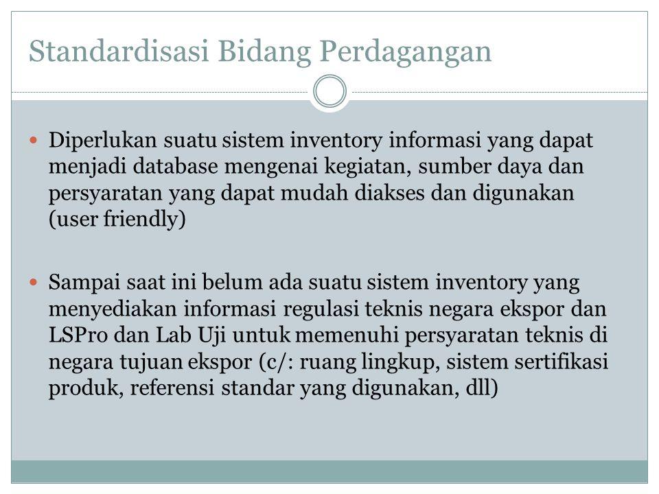 Standardisasi Bidang Perdagangan