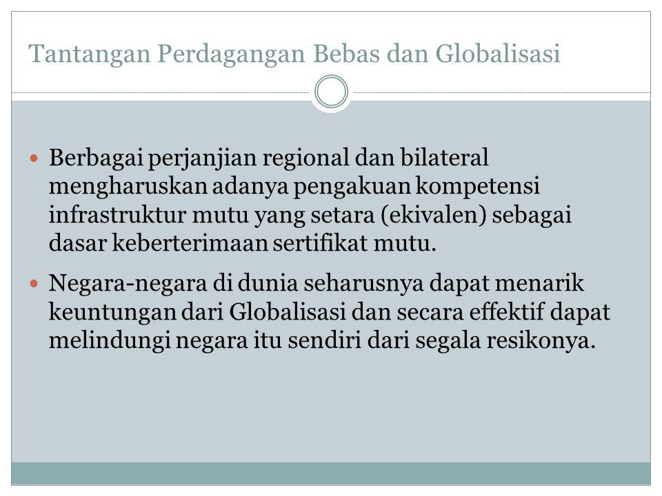 Tantangan Perdagangan Bebas dan Globalisasi