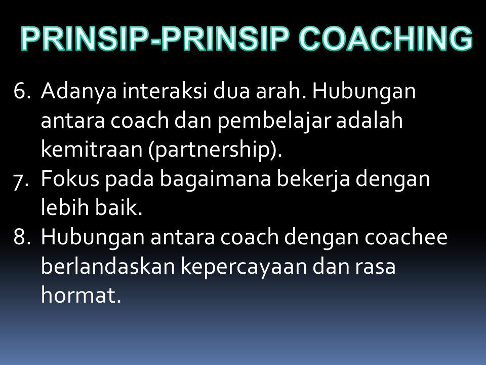 PRINSIP-PRINSIP COACHING