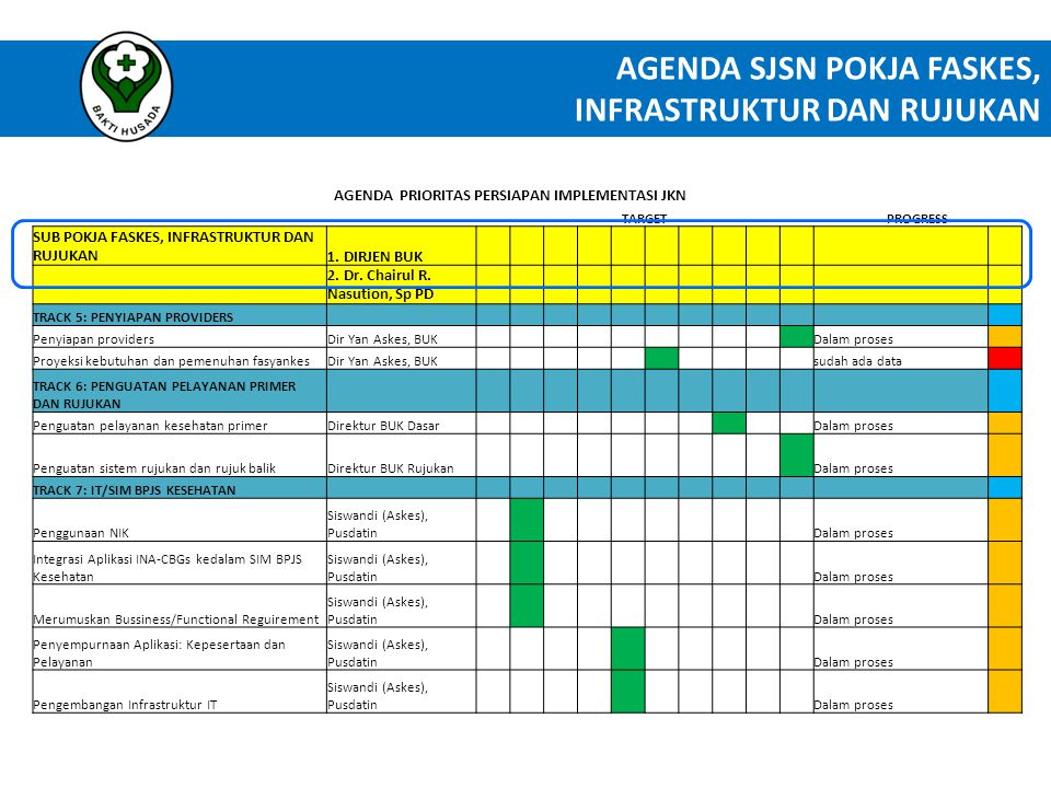 AGENDA PRIORITAS PERSIAPAN IMPLEMENTASI JKN