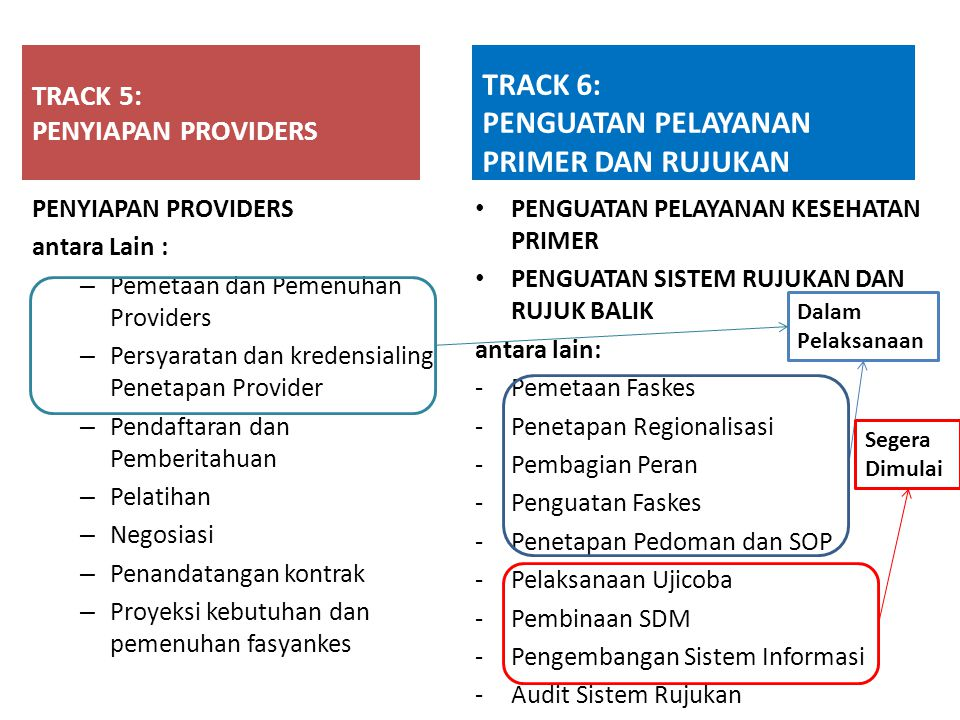 TRACK 5: PENYIAPAN PROVIDERS