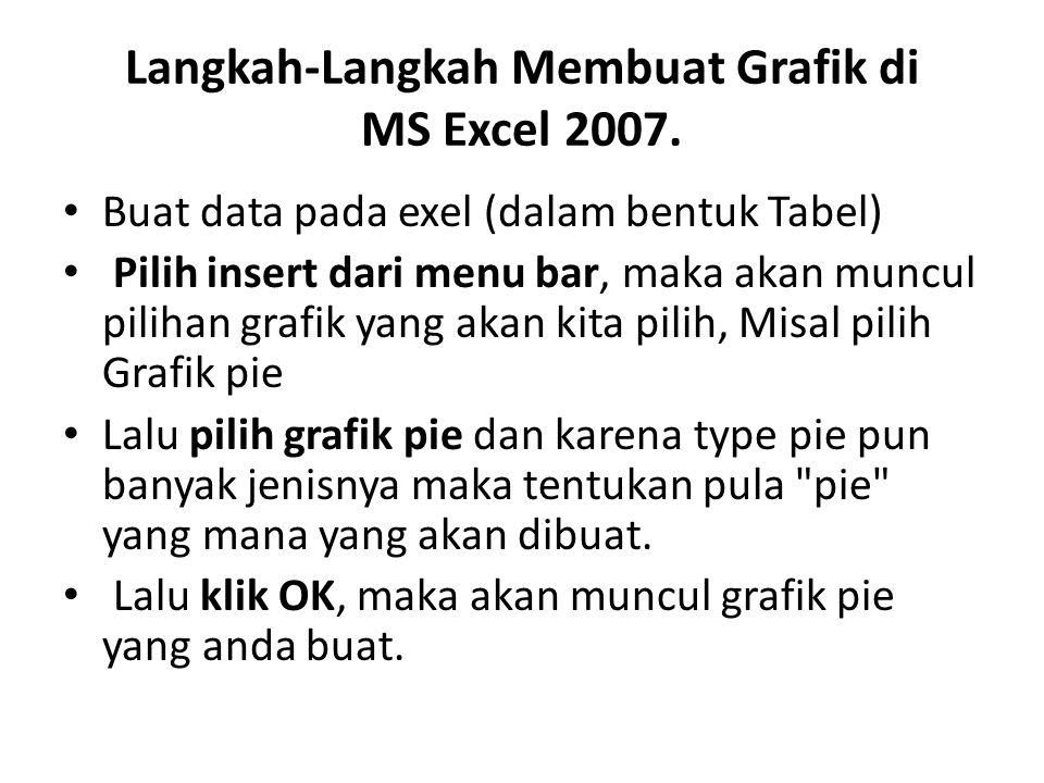 Langkah-Langkah Membuat Grafik di MS Excel 2007.