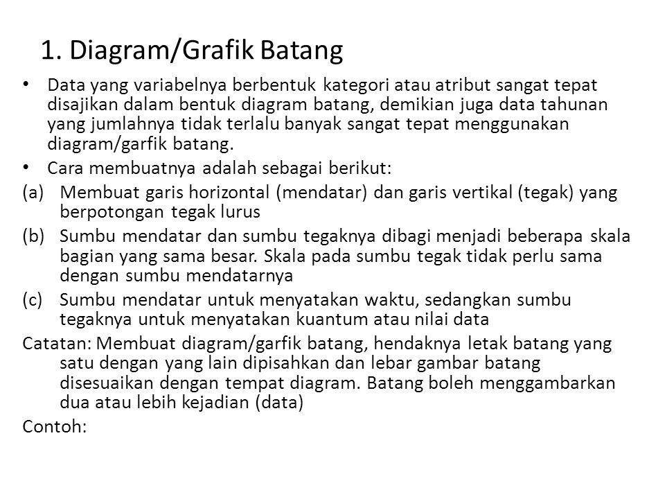 1. Diagram/Grafik Batang