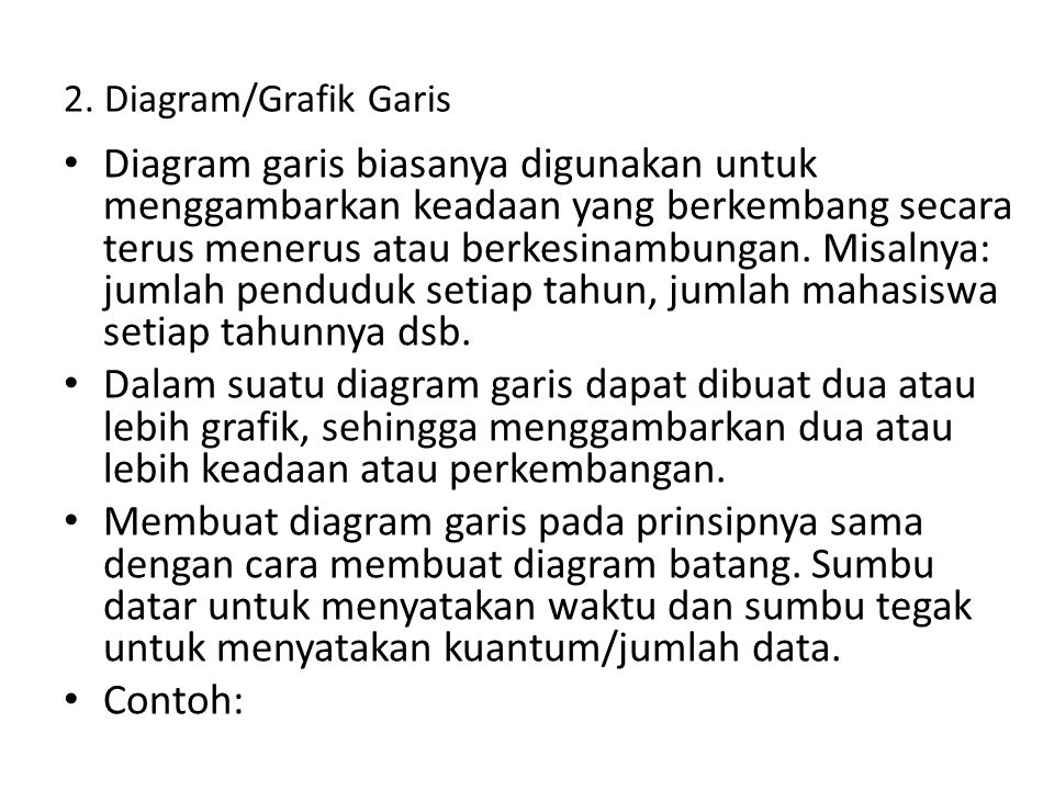 2. Diagram/Grafik Garis