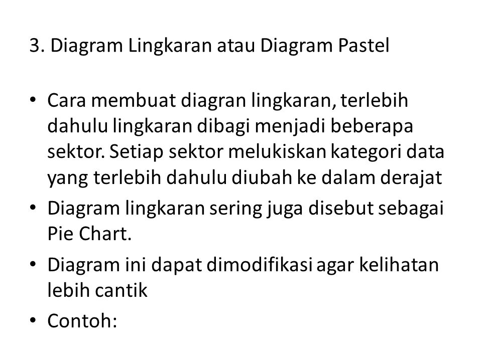 3. Diagram Lingkaran atau Diagram Pastel