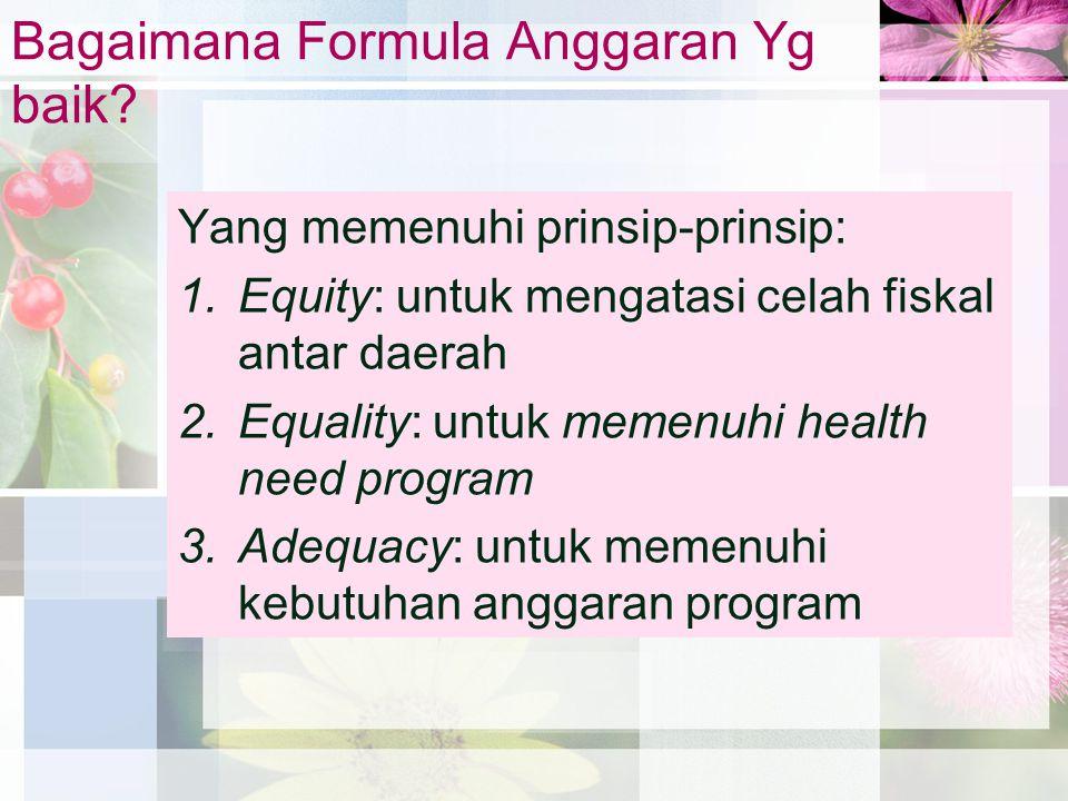 Bagaimana Formula Anggaran Yg baik