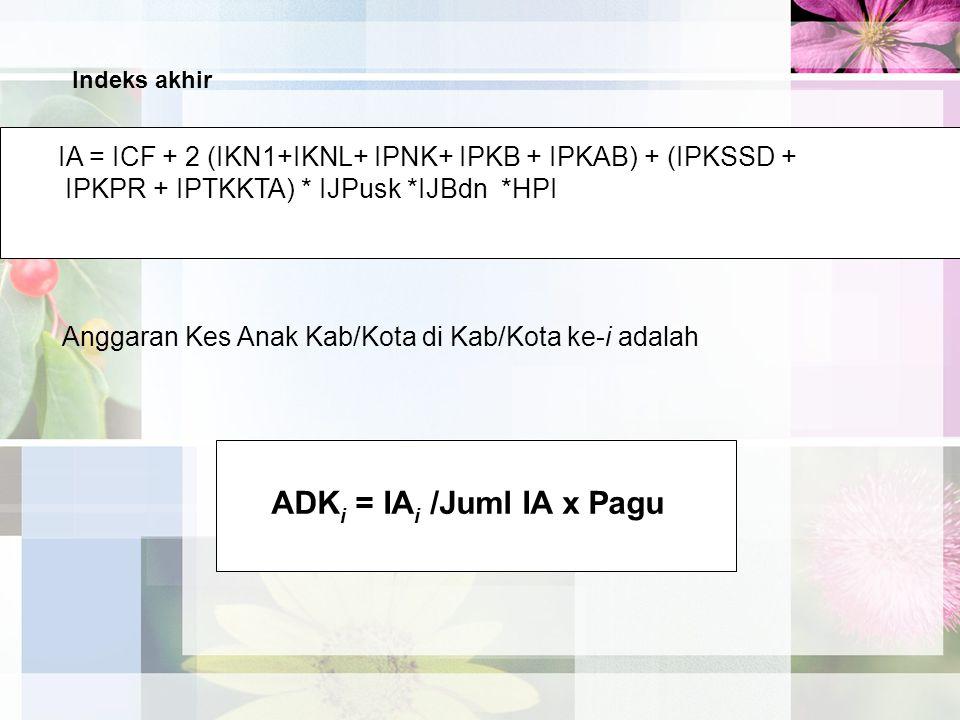 ADKi = IAi /Juml IA x Pagu