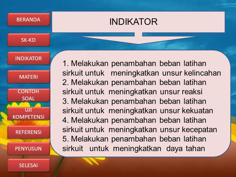 BERANDA INDIKATOR. SK-KD. INDIKATOR. 1. Melakukan penambahan beban latihan sirkuit untuk meningkatkan unsur kelincahan.