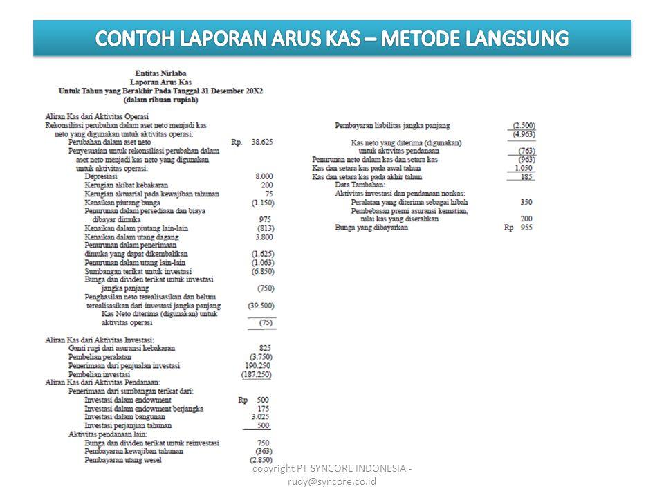 CONTOH LAPORAN ARUS KAS – METODE LANGSUNG