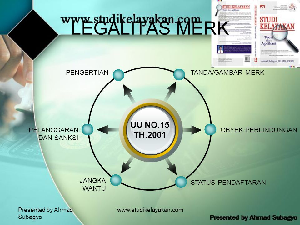 LEGALITAS MERK UU NO.15 TH.2001 PENGERTIAN TANDA/GAMBAR MERK