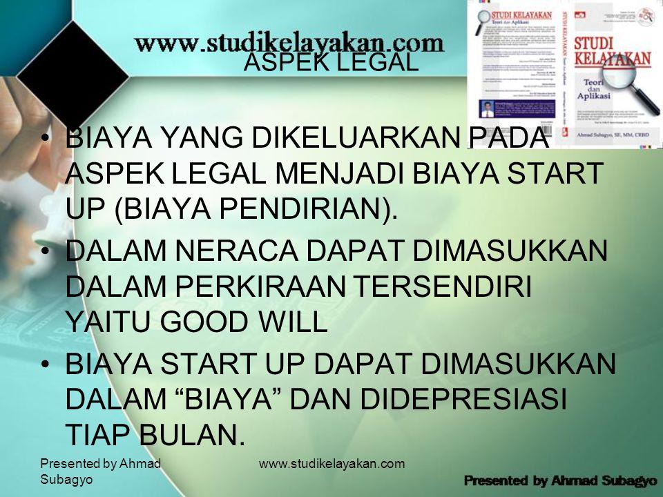 ASPEK LEGAL BIAYA YANG DIKELUARKAN PADA ASPEK LEGAL MENJADI BIAYA START UP (BIAYA PENDIRIAN).