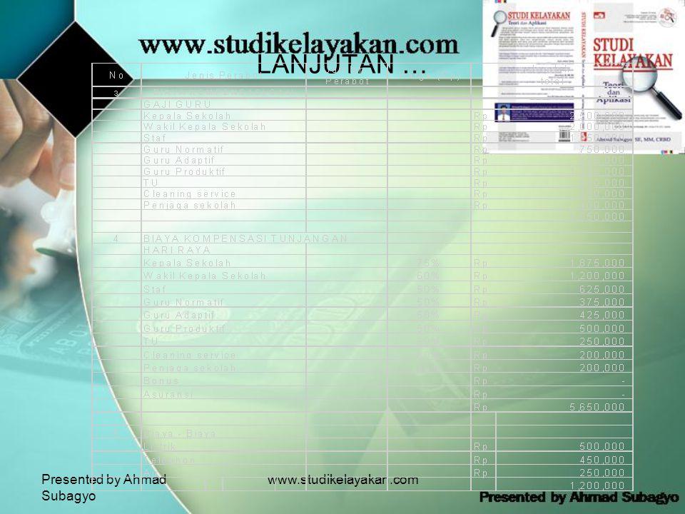 LANJUTAN … Presented by Ahmad Subagyo www.studikelayakan.com