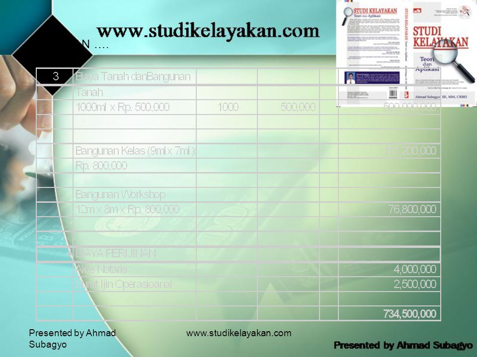 LANJUTAN …. Presented by Ahmad Subagyo www.studikelayakan.com