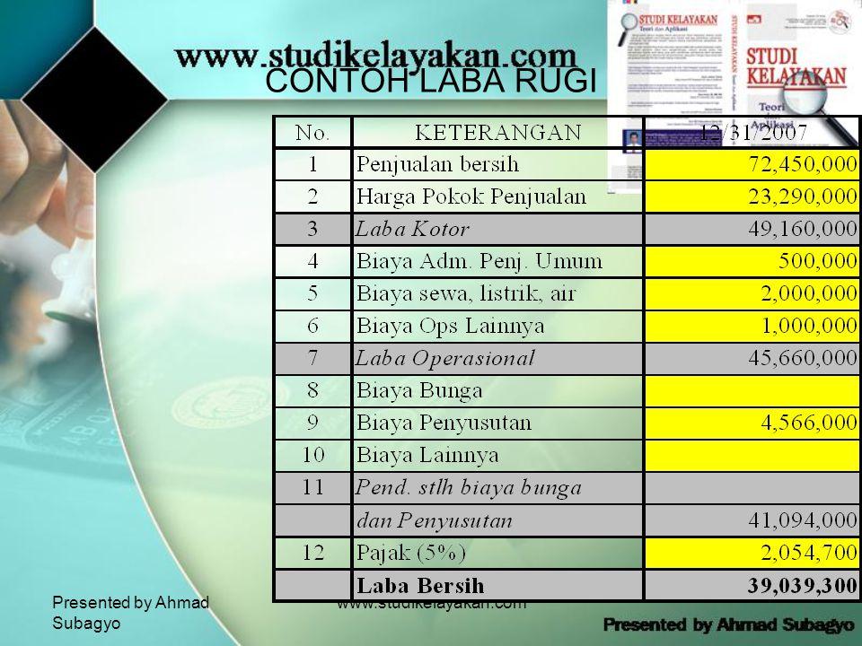 CONTOH LABA RUGI Presented by Ahmad Subagyo www.studikelayakan.com