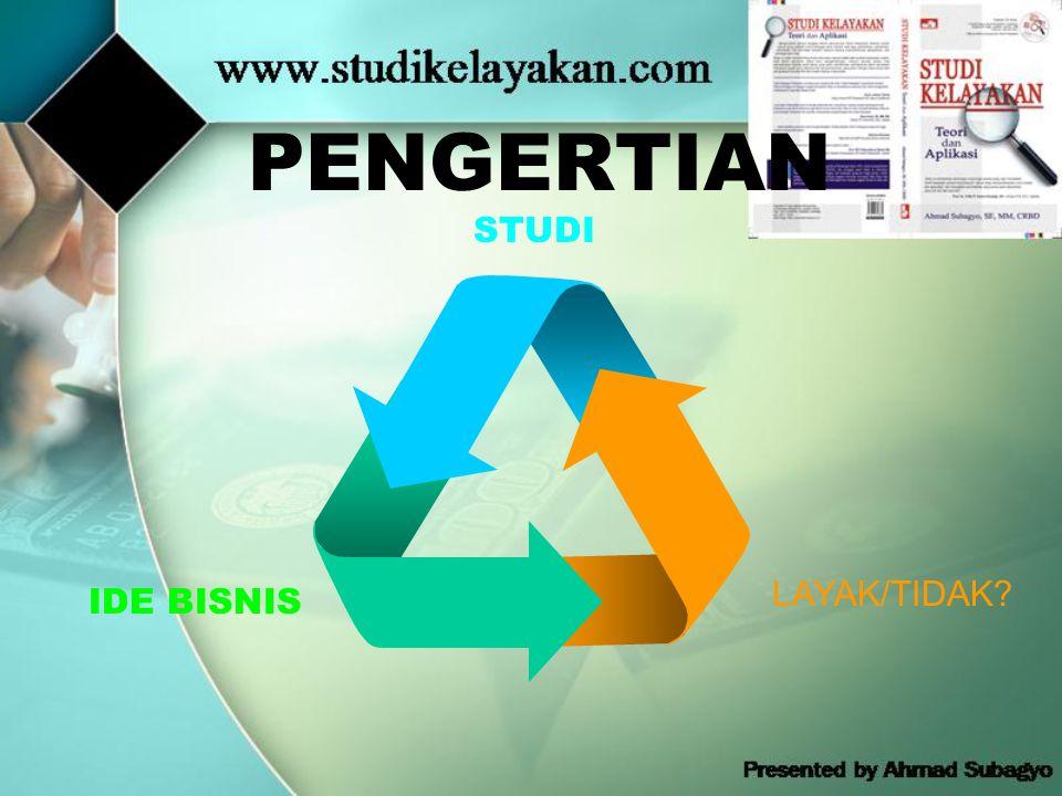 PENGERTIAN STUDI LAYAK/TIDAK IDE BISNIS