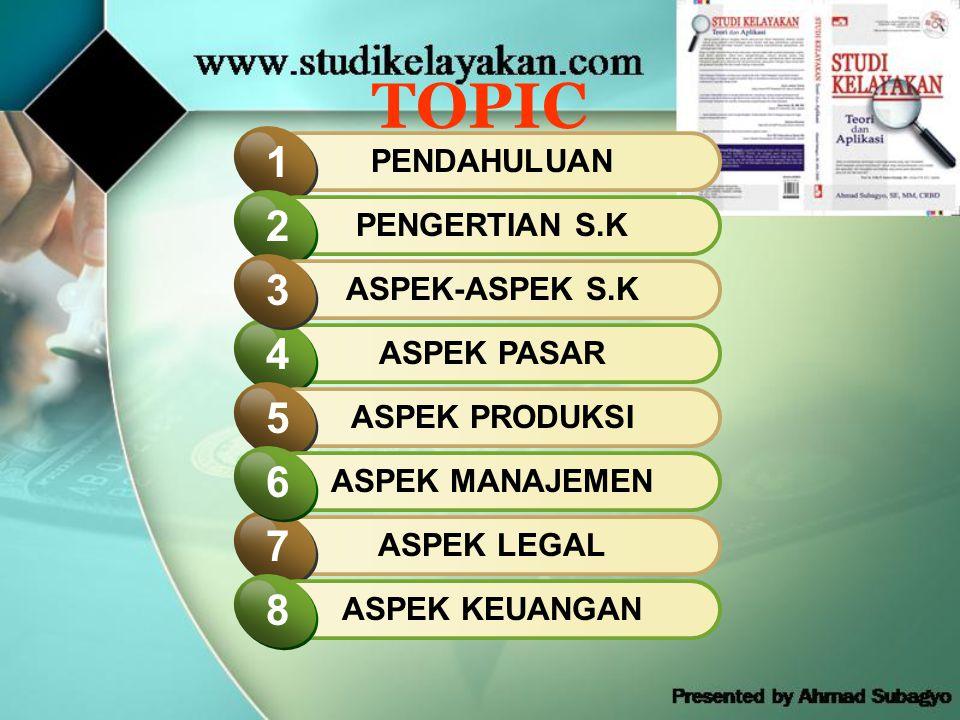TOPIC 1 2 3 4 5 6 7 8 PENDAHULUAN PENGERTIAN S.K ASPEK-ASPEK S.K
