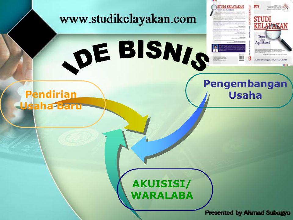 IDE BISNIS Pengembangan Usaha Pendirian Usaha Baru AKUISISI/ WARALABA