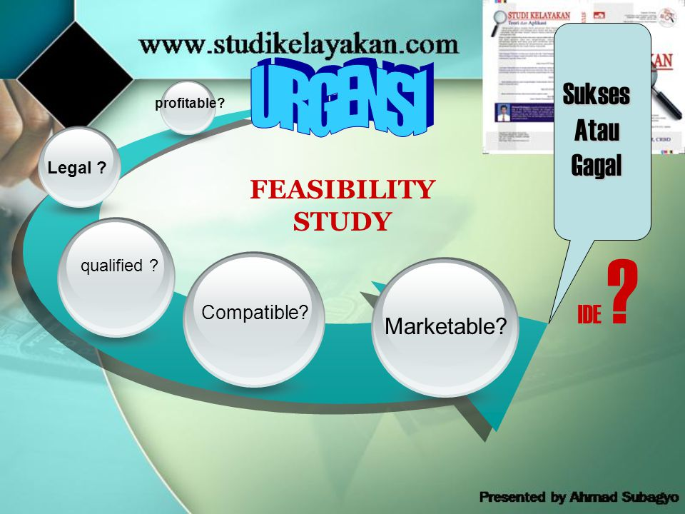 URGENSI Sukses Atau Gagal FEASIBILITY STUDY IDE Marketable