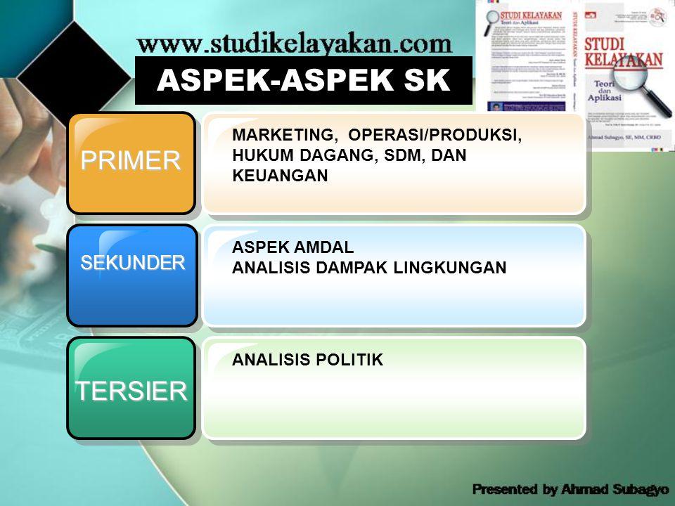 ASPEK-ASPEK SK PRIMER TERSIER SEKUNDER