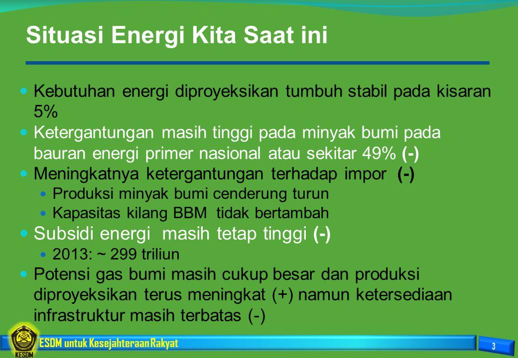 Situasi Energi Kita Saat ini