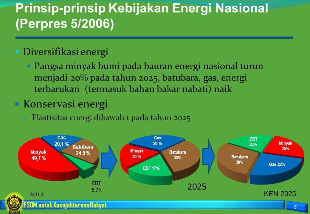 Prinsip-prinsip Kebijakan Energi Nasional (Perpres 5/2006)
