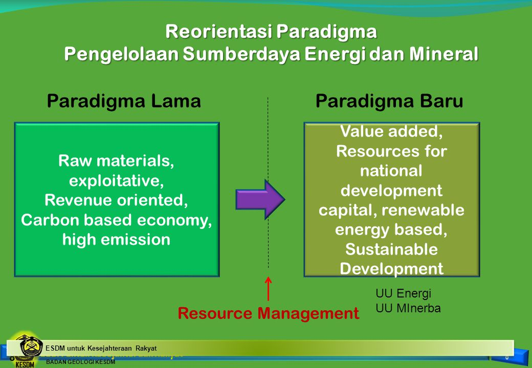 Reorientasi Paradigma Pengelolaan Sumberdaya Energi dan Mineral