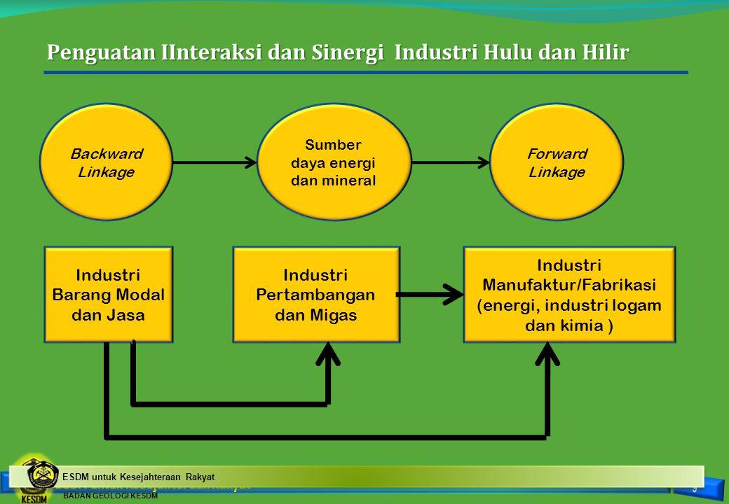 Penguatan IInteraksi dan Sinergi Industri Hulu dan Hilir