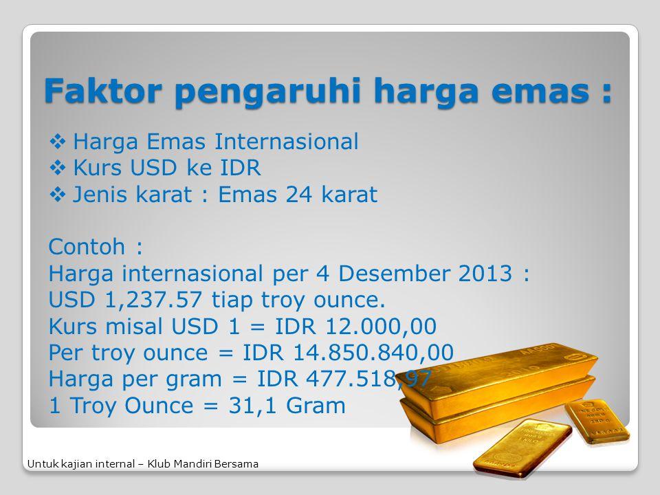 Faktor pengaruhi harga emas :