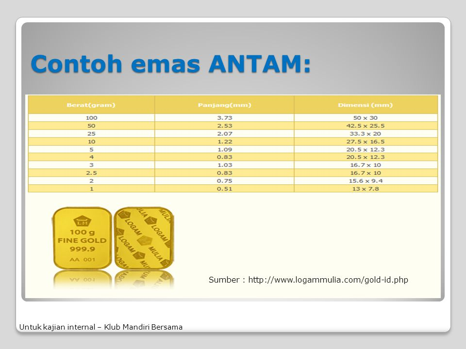 Contoh emas ANTAM: Sumber : http://www.logammulia.com/gold-id.php