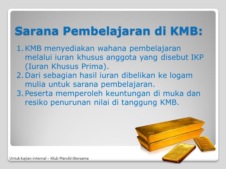 Sarana Pembelajaran di KMB: