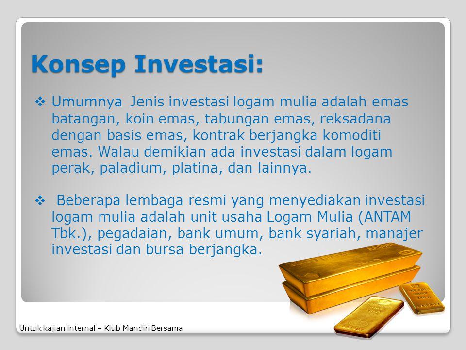 Konsep Investasi: