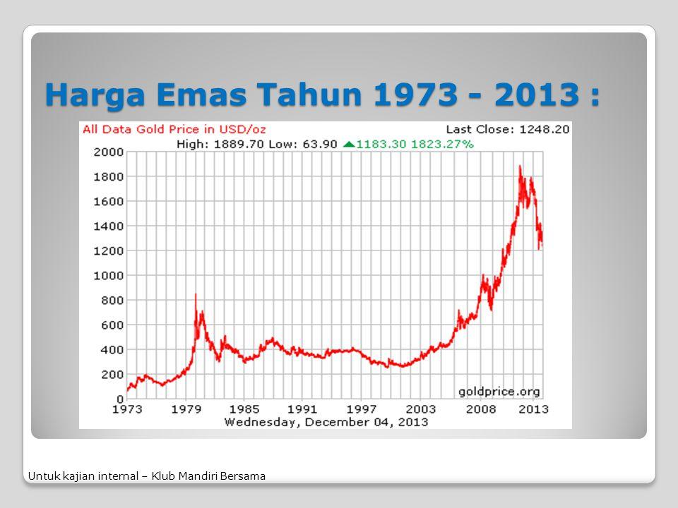 Harga Emas Tahun 1973 - 2013 : Untuk kajian internal – Klub Mandiri Bersama