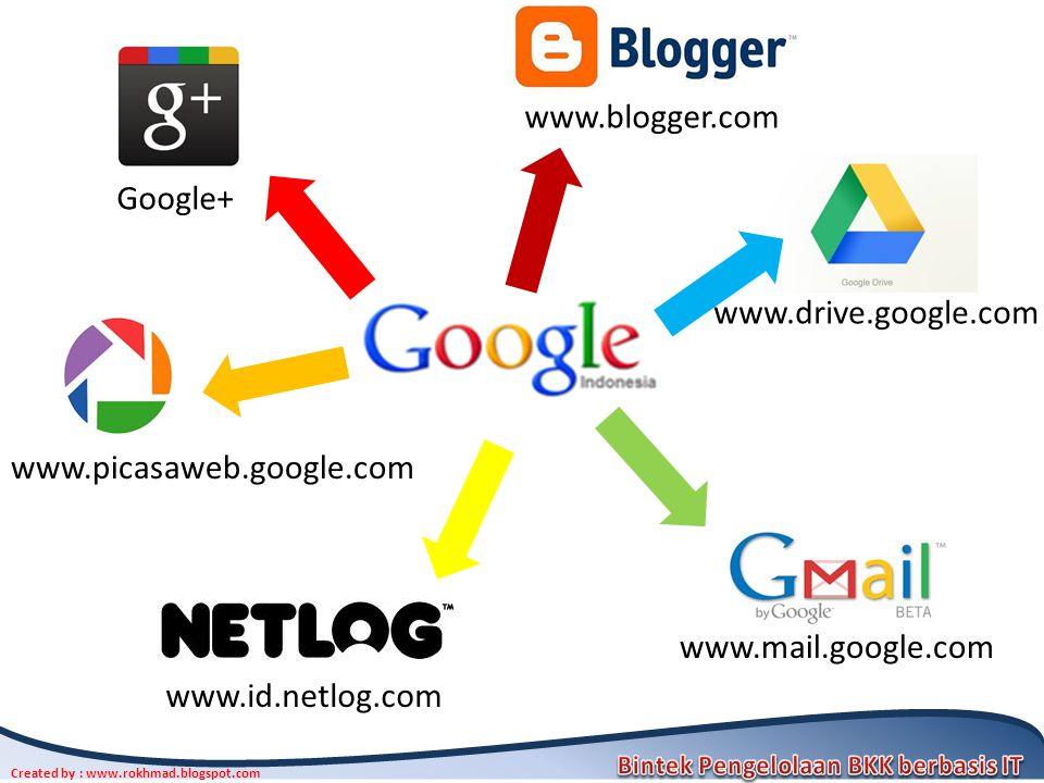 www.blogger.com Google+ www.drive.google.com. www.picasaweb.google.com.