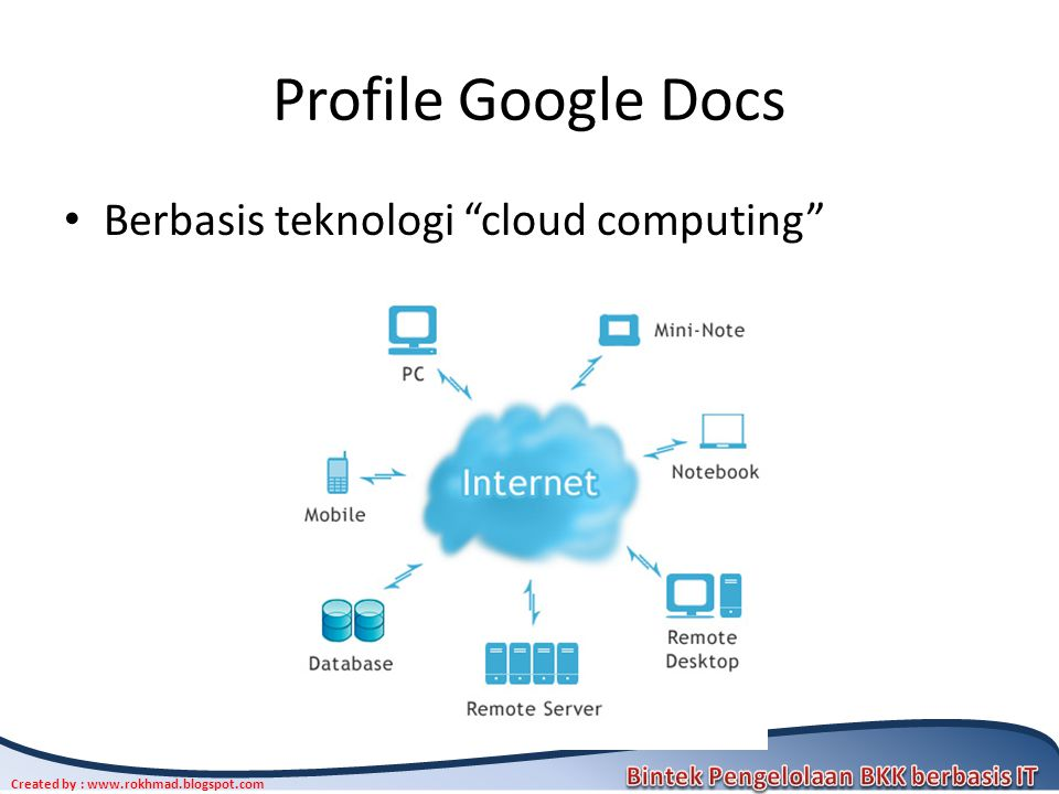 Profile Google Docs Berbasis teknologi cloud computing