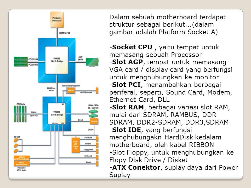 Dalam sebuah motherboard terdapat struktur sebagai berikut