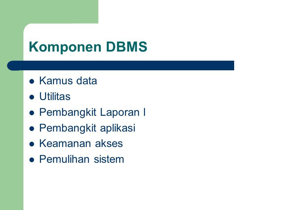 Komponen DBMS Kamus data Utilitas Pembangkit Laporan l