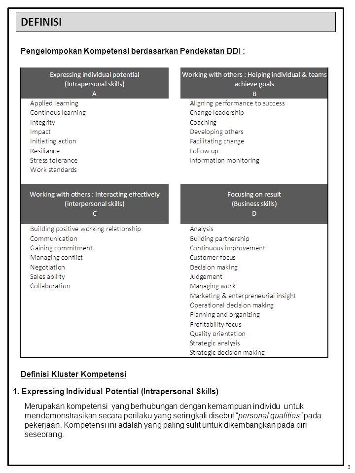 DEFINISI Pengelompokan Kompetensi berdasarkan Pendekatan DDI :
