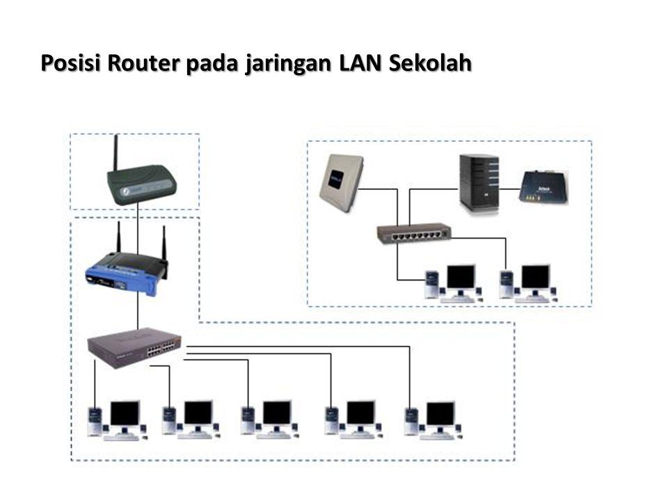 Posisi Router pada jaringan LAN Sekolah
