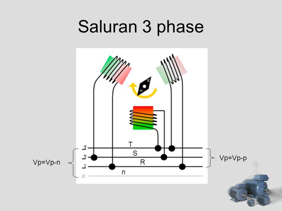 Saluran 3 phase T S Vp=Vp-p Vp=Vp-n R n