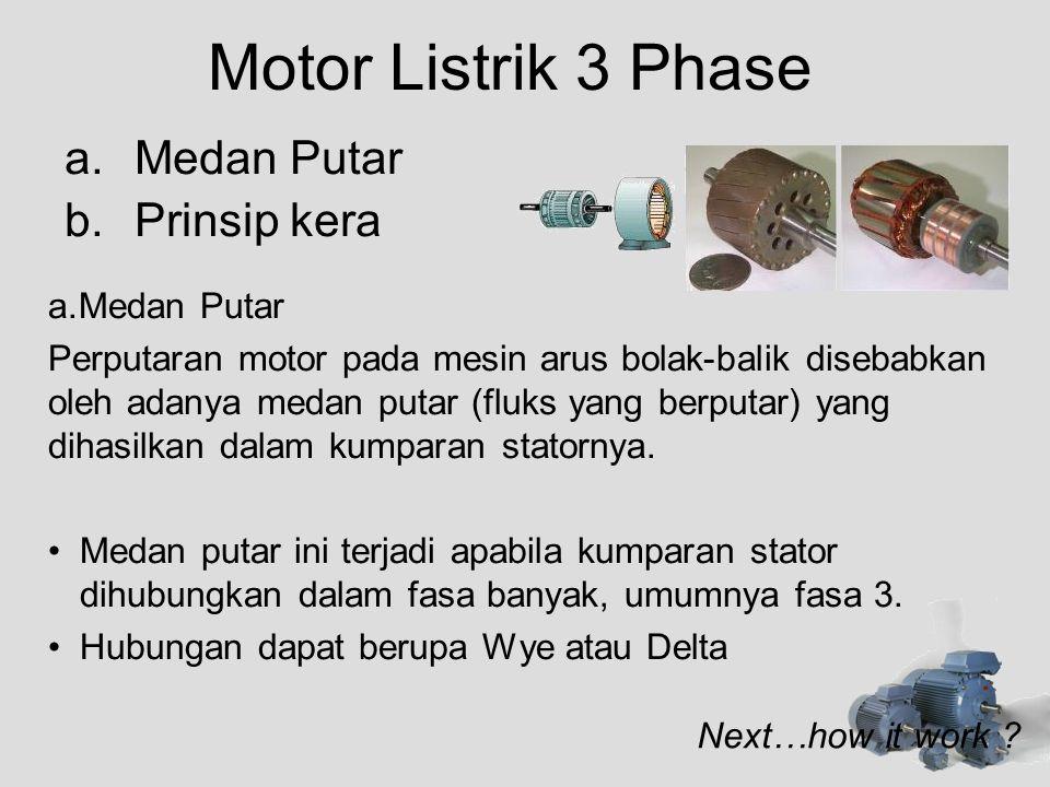 Motor Listrik 3 Phase Medan Putar Prinsip kera Medan Putar