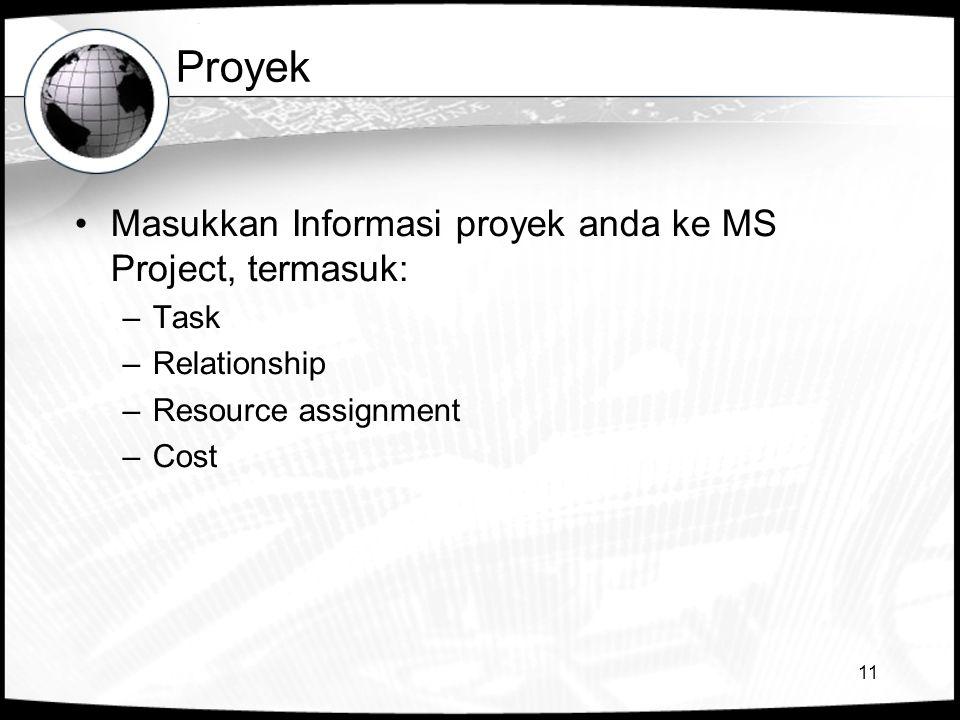 Proyek Masukkan Informasi proyek anda ke MS Project, termasuk: Task