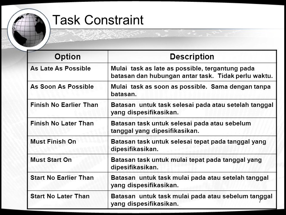Task Constraint Option Description As Late As Possible