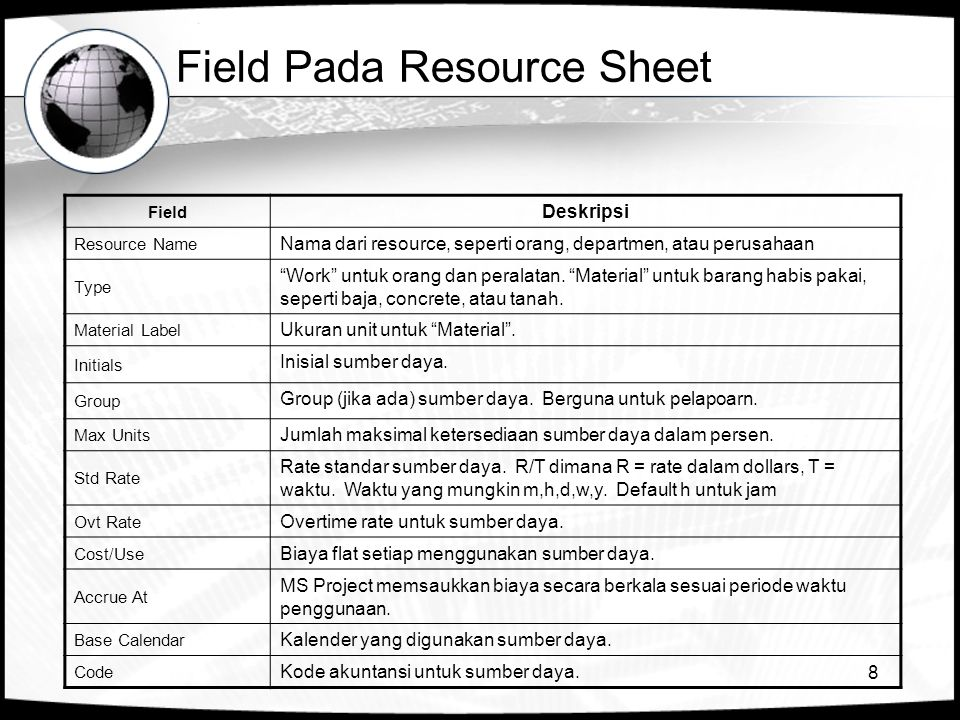 Field Pada Resource Sheet