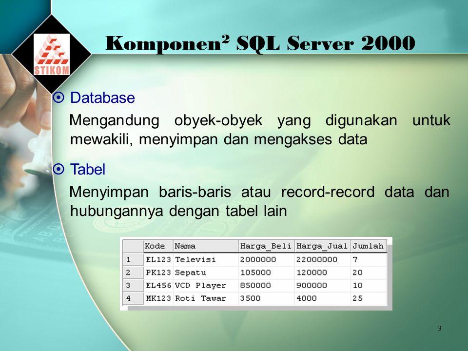 Komponen2 SQL Server 2000 Database