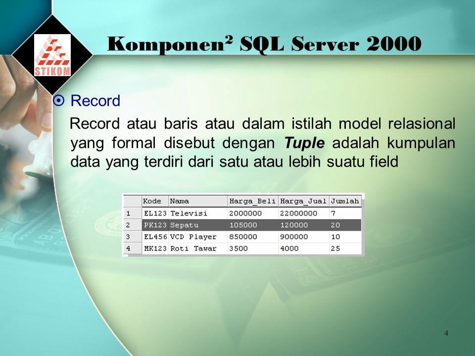 Komponen2 SQL Server 2000 Record