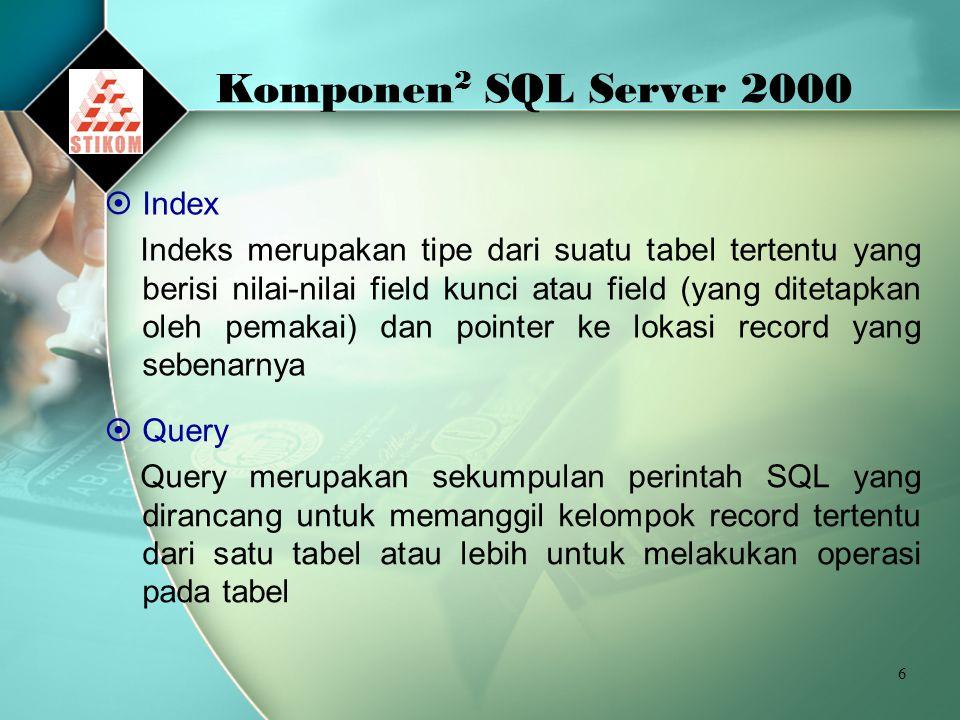 Komponen2 SQL Server 2000 Index